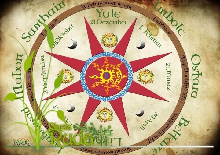 Ciclos, Rituales, y Hechizos del Sol de Verano