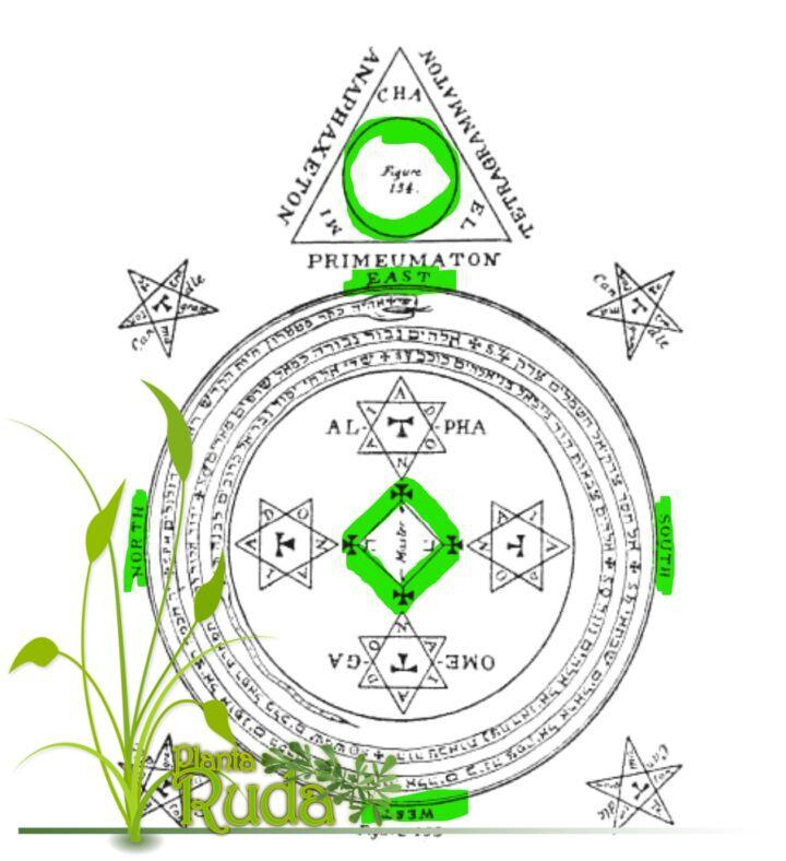 Un círculo mágico salomónico, no un círculo Wiccano. En Magia Ceremonial, esta figura compleja se dibujaba en el suelo para proteger al mago, y los espíritus se conjuraban en el trangle / círculo más pequeño.
